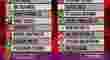 Grup Liga 2 Musim 2020