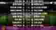 Laga Perdana Liga 2 2020