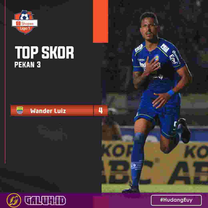 Daftar Top Skor Liga 1 2020