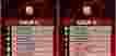 Grup C dan D Liga 2