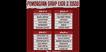 Pembagian Grup Lanjutan Liga 2 2020